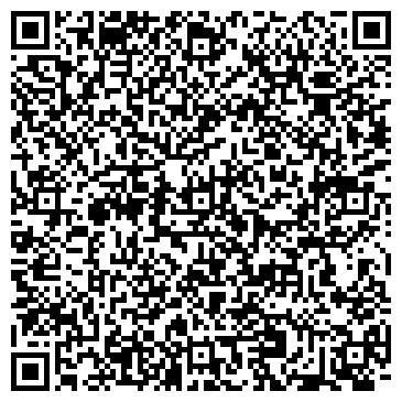 QR-код с контактной информацией организации Нафтаэнергопром НПП, ООО