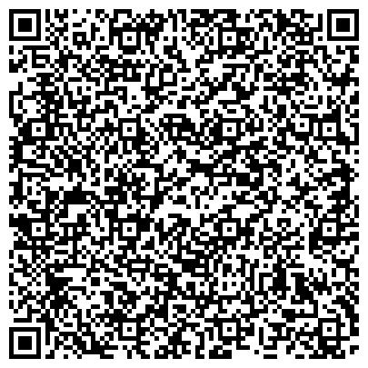 QR-код с контактной информацией организации Черниговоблэнерго, ОАО Энергоснабжающая компания