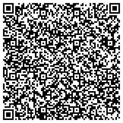 QR-код с контактной информацией организации Агронефтепродукт ПКФ, ООО (Агронафтопродукт)