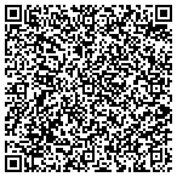 QR-код с контактной информацией организации Биоэтанол Украина, ЧП
