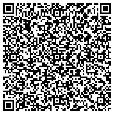 QR-код с контактной информацией организации Пром-Энерготранс, ЧП