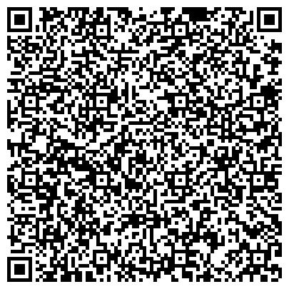 QR-код с контактной информацией организации Альтернативные энергетические технологии(SUNENERGY TM), ООО