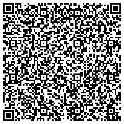 QR-код с контактной информацией организации Новые Технологии и Оборудование, Представительство