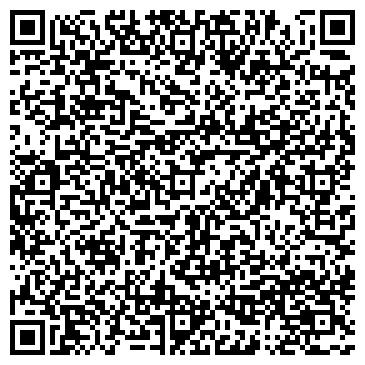 QR-код с контактной информацией организации Компания RV-Oil&Gas, ИП