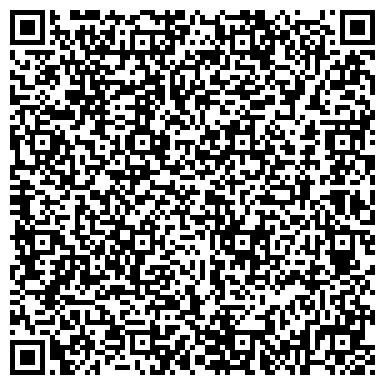 QR-код с контактной информацией организации Аниро Група Хандлова (Aniro Grupa Нandlowa), представительство