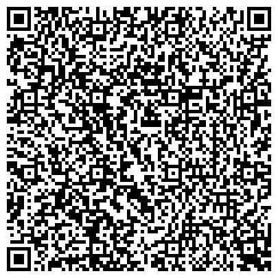 QR-код с контактной информацией организации ИМпласт
