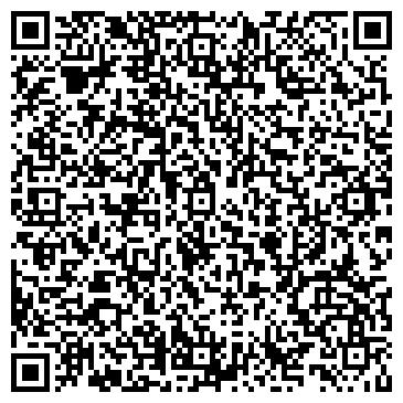 QR-код с контактной информацией организации Формула роста, ООО