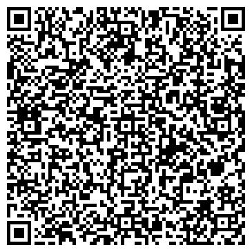 QR-код с контактной информацией организации Фермерское хозяйство Новицких