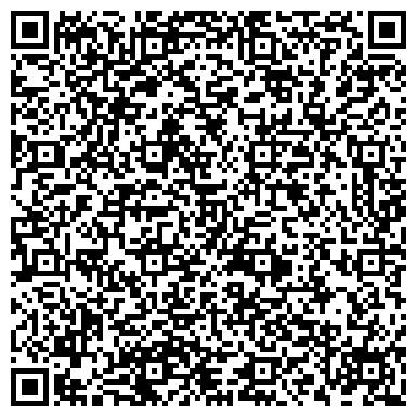 QR-код с контактной информацией организации Нежинские лаборатории сканирующих устройств