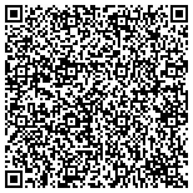 """QR-код с контактной информацией организации Общество с ограниченной ответственностью Универсальная биржа """"Південь"""""""