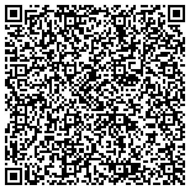 QR-код с контактной информацией организации Группа компаний Скандик Лайн, ООО (Scandic Line)