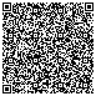 QR-код с контактной информацией организации ЕвроСтройЛес, ООО (ТМ Sankari)