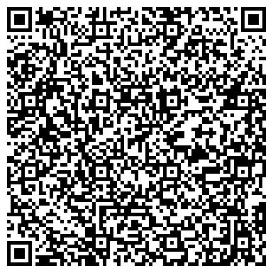 QR-код с контактной информацией организации Сергей Мартынов, ЧП (Назар и Настя)