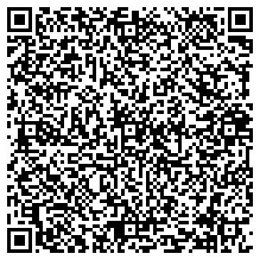 QR-код с контактной информацией организации Егорин А.М., ЧП