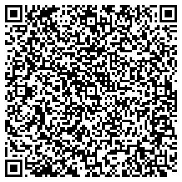 QR-код с контактной информацией организации АВК СТРОЙ