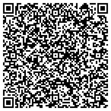 QR-код с контактной информацией организации Кузница желаний, Компания( Лысенко В.)