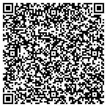 QR-код с контактной информацией организации Художественная ковка, Компания