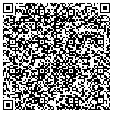 QR-код с контактной информацией организации Агентство недвижимости Дельта Комфорт