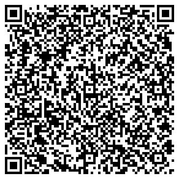 QR-код с контактной информацией организации ЗАМЕНА ЗАМКОВ