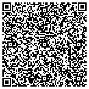 QR-код с контактной информацией организации Энергосберегающие Технологии для Дома, ЧП