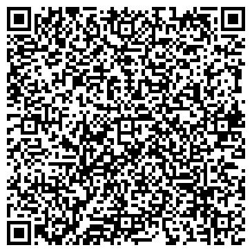 QR-код с контактной информацией организации Практик Буд, ПП