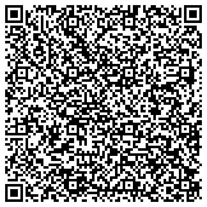 QR-код с контактной информацией организации Загородная недвижимость Одесской области.