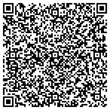 QR-код с контактной информацией организации Говоруха В.М., СПД