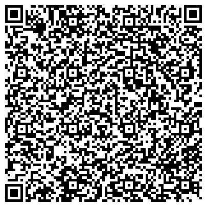 QR-код с контактной информацией организации Управление Недвижимостью РЕНОМЕ, Компания (Управління нерухомістю)