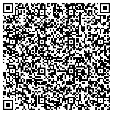 QR-код с контактной информацией организации Койчев В.И., СПД