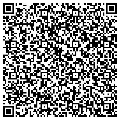 QR-код с контактной информацией организации Ганин, ЧП (Добрый Кузнец)