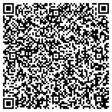 QR-код с контактной информацией организации ПКФ Промресурсы, ЧП