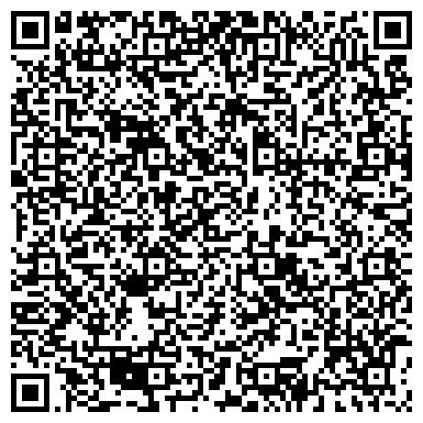 QR-код с контактной информацией организации Акватерм Премиум, ООО