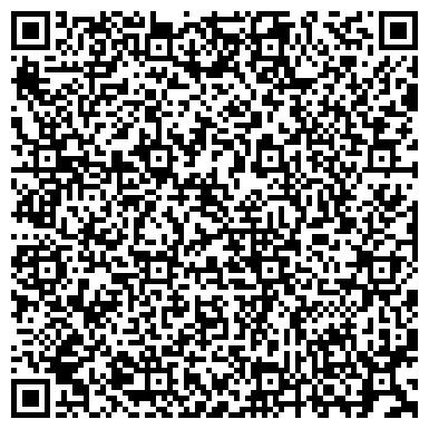 QR-код с контактной информацией организации Питомник роз Рязанова, ЧП