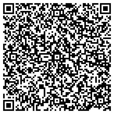 QR-код с контактной информацией организации ЭНЕРГОБЕЗОПАСНОСТЬ И ЭНЕРГОСБЕРЕЖЕНИЕ