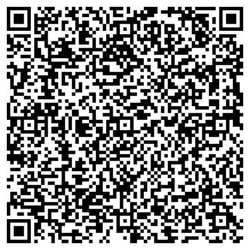 QR-код с контактной информацией организации Компания RoDim, ЧП