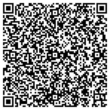 QR-код с контактной информацией организации Интернет - магазин PANTOSVIT.NET, ООО
