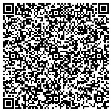 QR-код с контактной информацией организации Институт ИХТПЭ, ООО