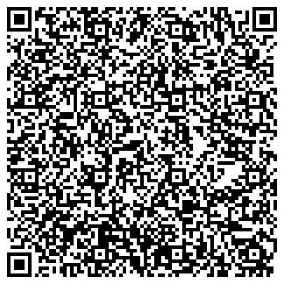 QR-код с контактной информацией организации Микелс-Украина, Украинско-Польское ООО