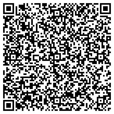 QR-код с контактной информацией организации Термобуд Украина, ЧП