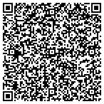 QR-код с контактной информацией организации ПРОФ МК, ЧП
