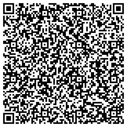 QR-код с контактной информацией организации Формат рекламно-строительная компания, ООО
