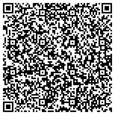 QR-код с контактной информацией организации Актив-Инвест Агенство недвижимости, ЧП