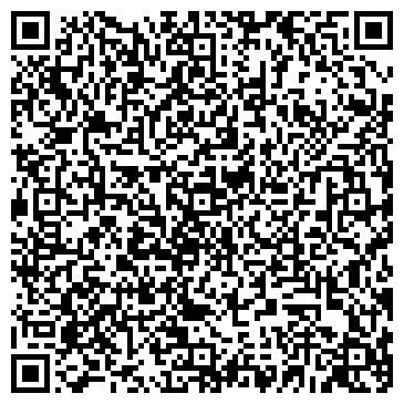 QR-код с контактной информацией организации RichHome (РичХоум), агентство