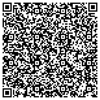 """QR-код с контактной информацией организации Агентство нерухомості """"Результат"""""""