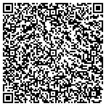 QR-код с контактной информацией организации Частное предприятие БЕСТСИТИЗЕН