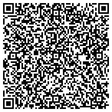 QR-код с контактной информацией организации Частное предприятие Промтехника Украина