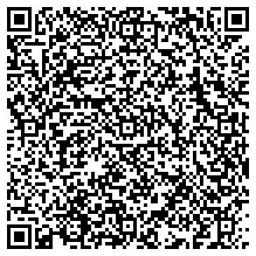 QR-код с контактной информацией организации Сервис Автоматика, ЧП