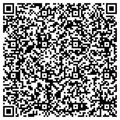 QR-код с контактной информацией организации Общество с ограниченной ответственностью Научно-техническая компания «Наша справа»