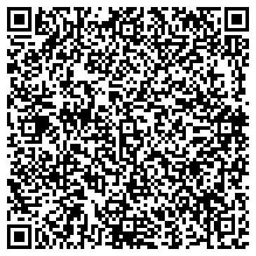 QR-код с контактной информацией организации Мельник и С, ЧП
