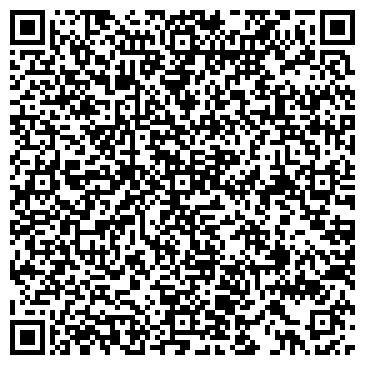QR-код с контактной информацией организации Руслан Ковбашин, СПД
